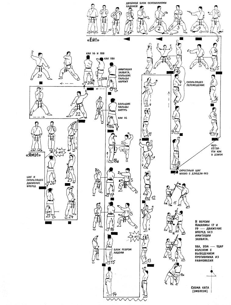 Схема ката: Загрузить